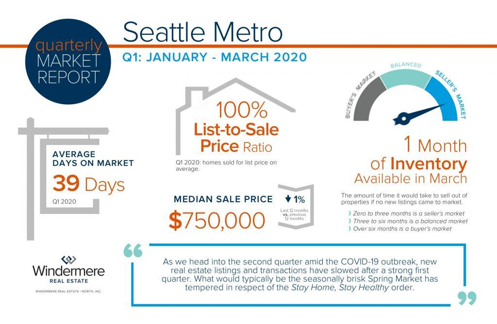Seattle-Metro-1024x668.jpg