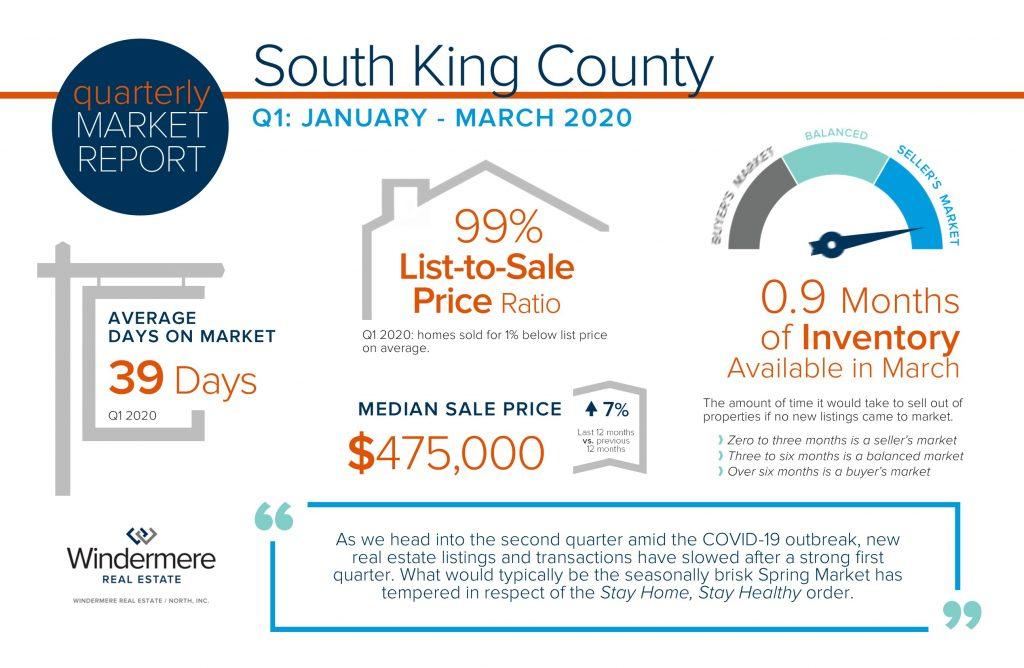 South-King-1024x668.jpg