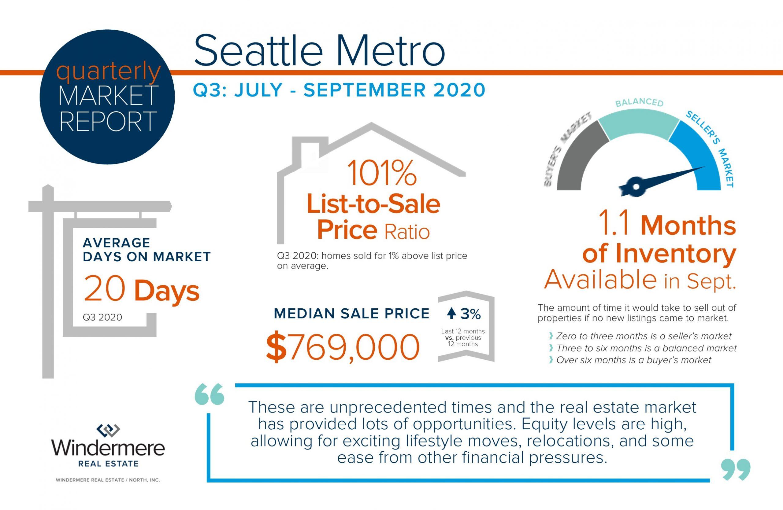 Seattle-Metro-BLOG-Image-scaled.jpg