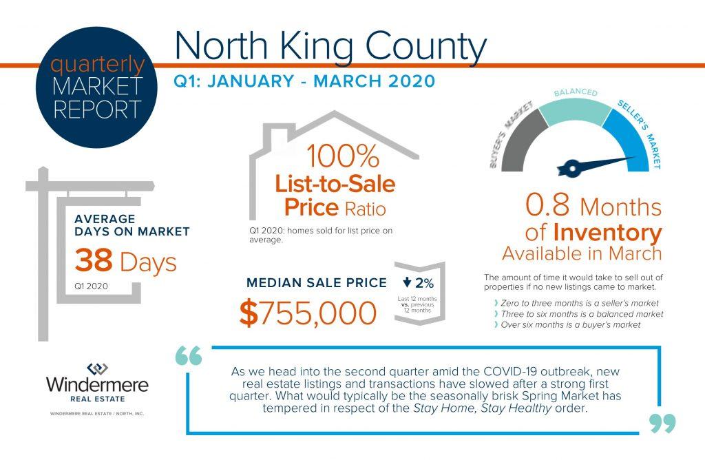 North-King-1024x668.jpg
