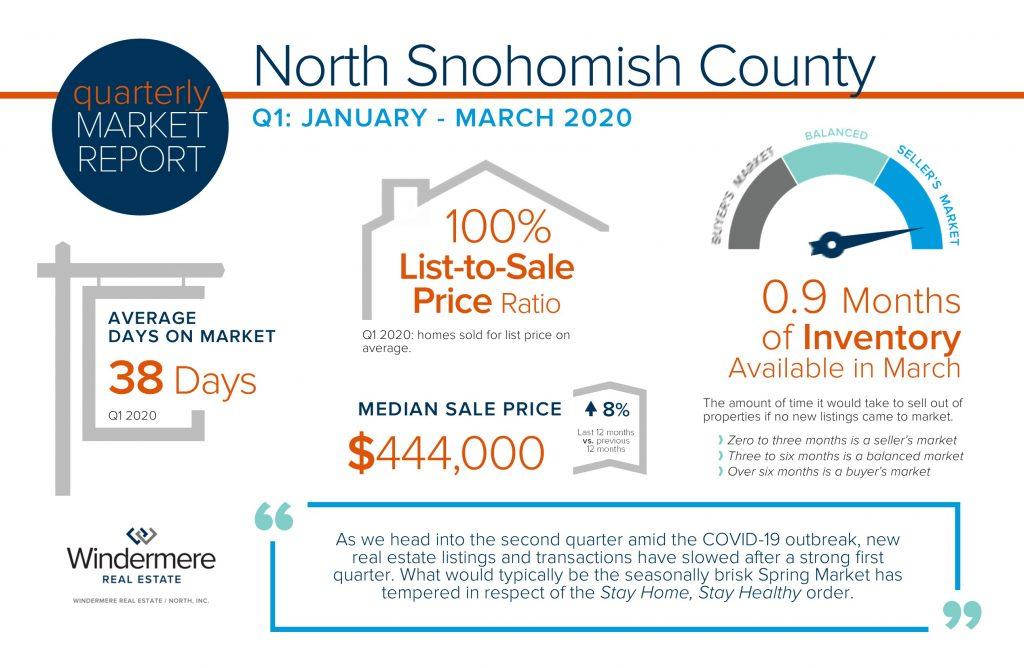 North-Snohomish-1024x668.jpg